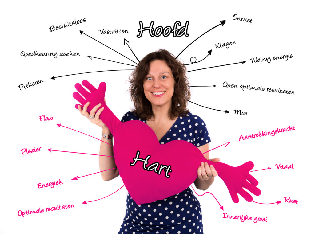 Hartbewerktwoorden